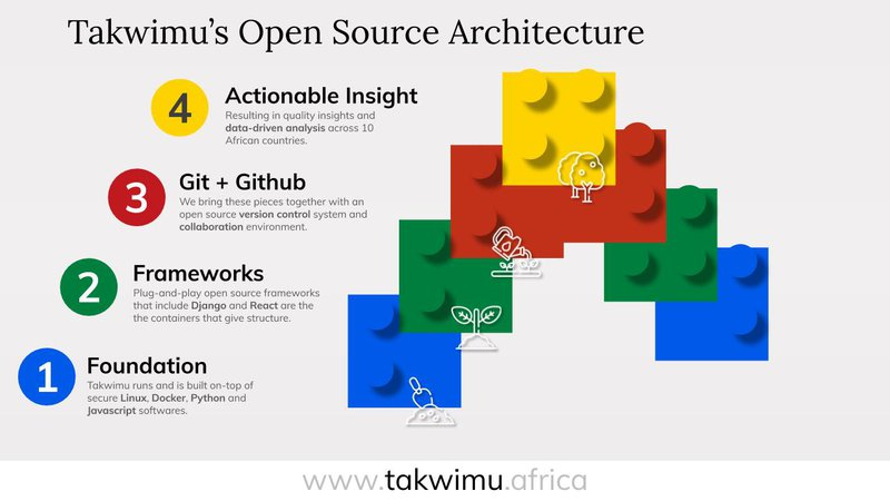 Takwimu Open Source Framework